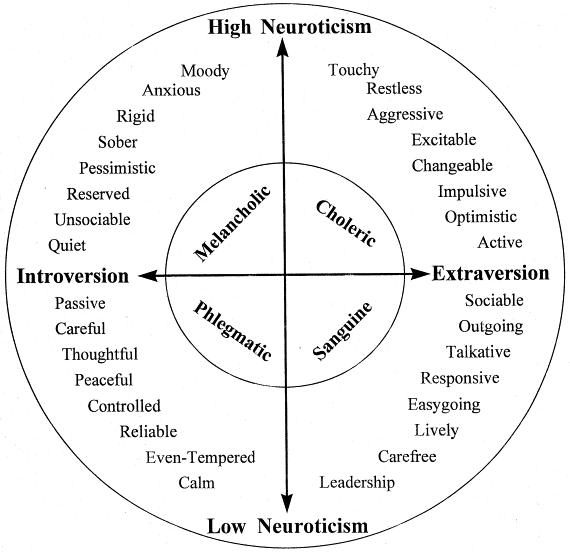 personalitate